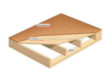 A Frame Cabin Floor Plans House Structure Of A House Wood Flooring Wood