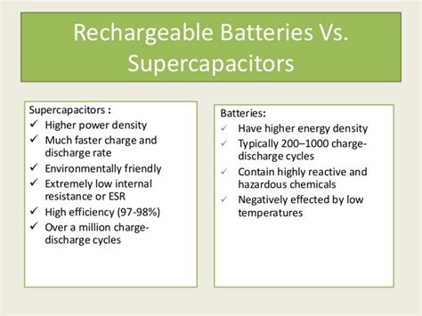 supercapacitor lifetime supercapacitors lifetime 28 images maxwell best price capacitor 2 7v 3000f car battery