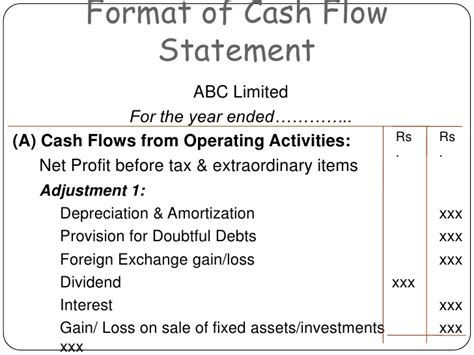 format of cash flow statement according to as3 cash flow statement
