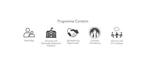 jardine foundation adalah jardine scholarship personal statement