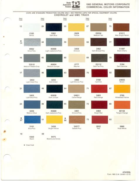 chevy impala paint color code location chevy free engine image for user manual
