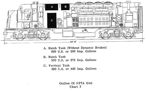 Emd F Unit Diesels