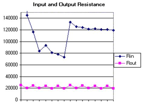 resistor calculator output resistor switch attenuator networks for audio volume