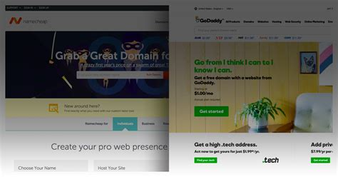 cheap mail hosting 100 godaddy plans godaddy review features and