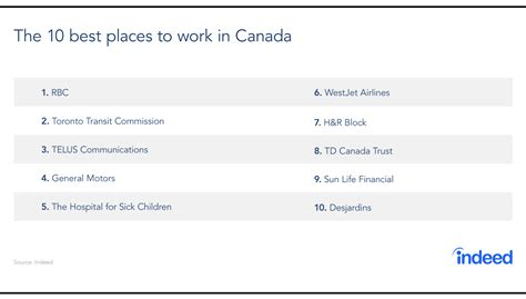 10 best places to work the best places to work in canada 2017 indeed
