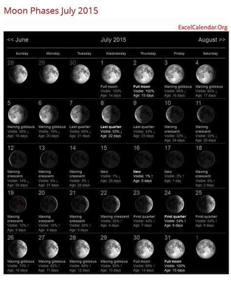 printable calendar 2016 with moon phases moon calendar april 2016 gallery