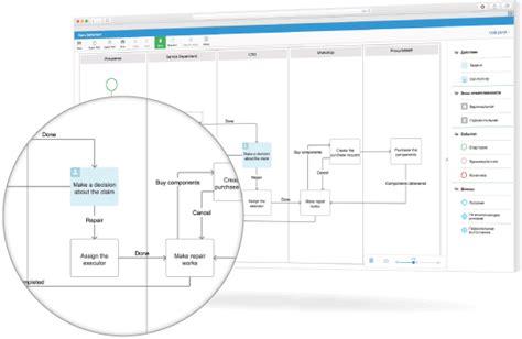 create bpmn diagram in eclipse bpmn studio free service for business process modeling