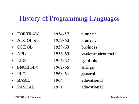 language history history of programming languages