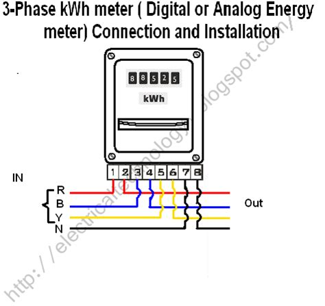 meter wiring diagram how to wire a 3 phase kwh meter installation of 3 phase
