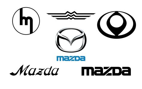 mazda car logo redirecting