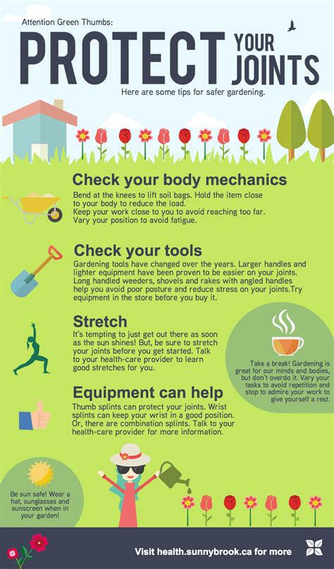 attention green thumbs protect your joints in the garden