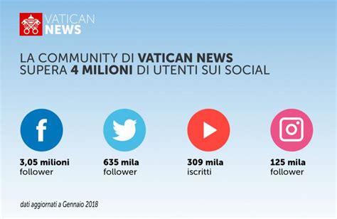 santa sede news santa sede vatican news supera i 4 milioni di utenti