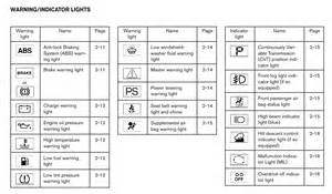 Nissan Altima Lights On Dashboard Nissan Warning Symbols Gallery