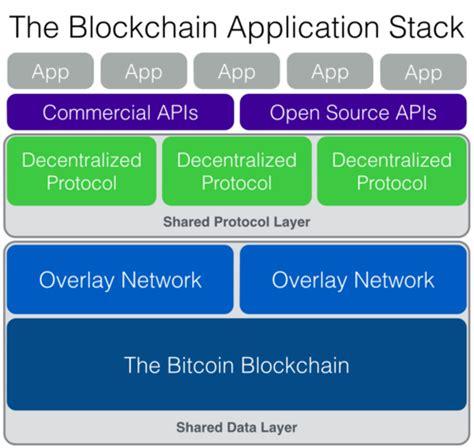 bitcoin protocol tutorial reading recap 1 basics of bitcoin and blockchain