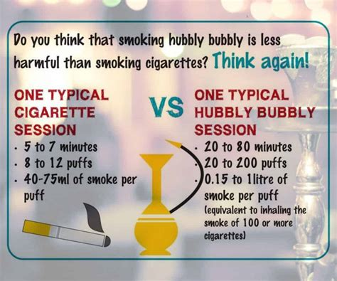 is hookah better than cigarettes for you hookah gets bigger but e cigs are better