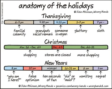 history of the holidays new year anatomy of the holidays breaking the basic elements
