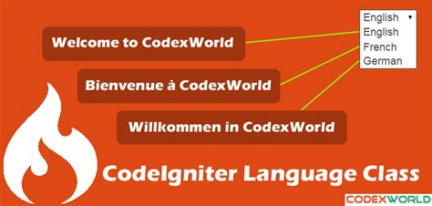 codeigniter multi language tutorial multi language implementation in codeigniter codexworld