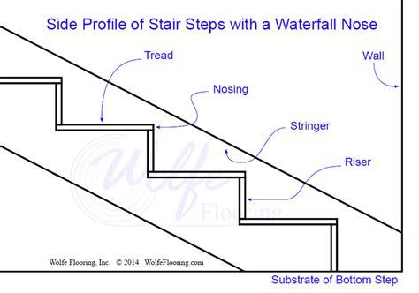 Vinyl Plan Flooring stair nosing