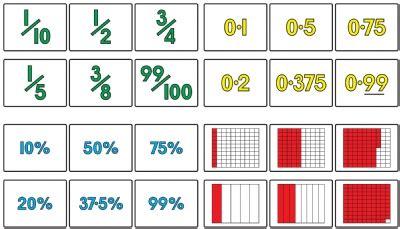 decimal card games printable converto cards fraction to decimal to percentage