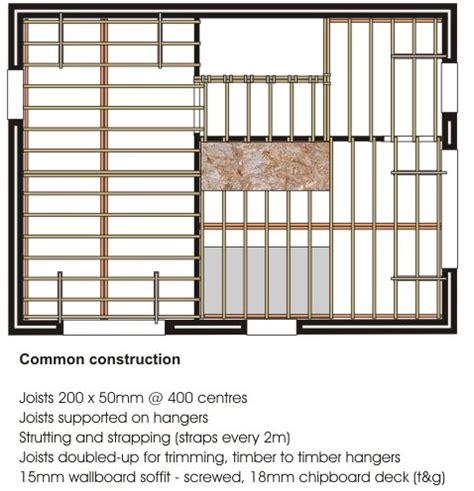 Typical Floor Framing Plan by Evolution Of Building Elements