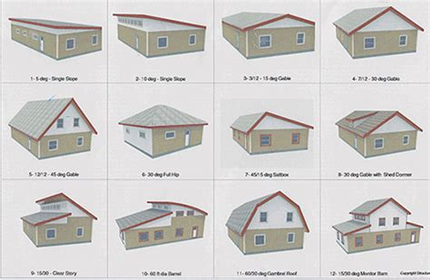types of house styles modern roof designs styles modern house