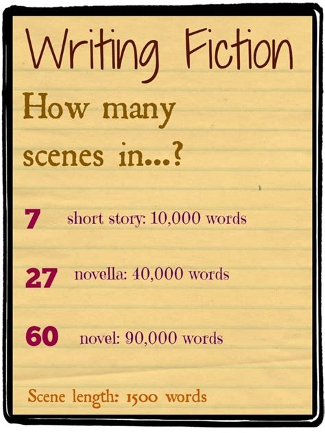 creative writing topics and short story ideas html autos according to angela booth you need to think in scenes