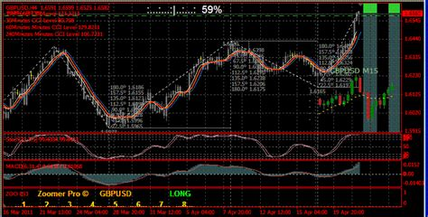 forex tutorial india free forex trading tutorial in india