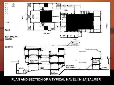 haveli house plans house design plans