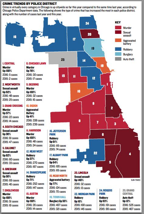 chicago map safe areas chicago three big reasons why murder city usa is so