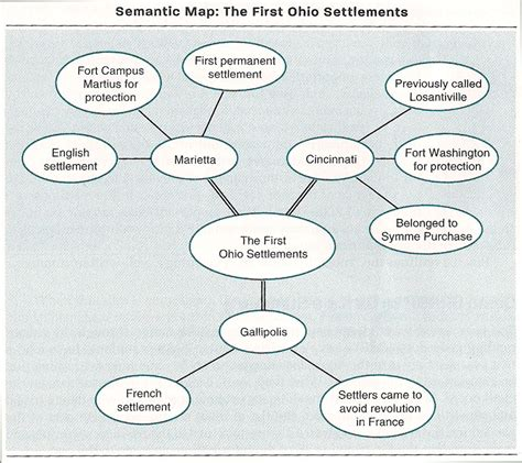 semantic map sihs frontpage