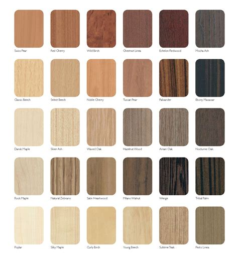 Kitchen Cabinet Laminate by Available Colours For Melamine Boards