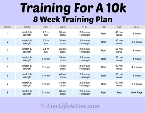couch to 10k training schedule training for a 10k my training and nutrition plan