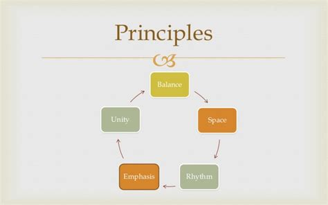 principles of interior design principles of interior design