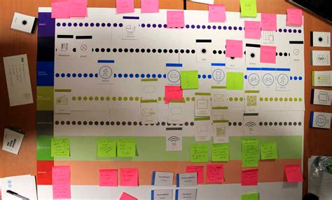 game room layout tools customer journey map service design tools