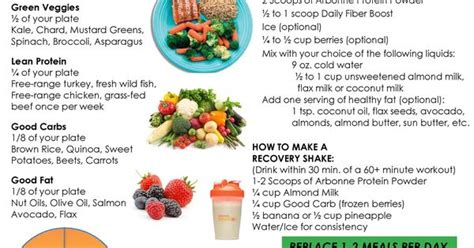 30 Day Spiritual Detox by 28 Day Detox Basics Products Recipes Shopping Lists