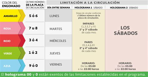 prrroga de verificacin estado de mxico verificaci 243 n vehicular en el estado de m 233 xico 2017