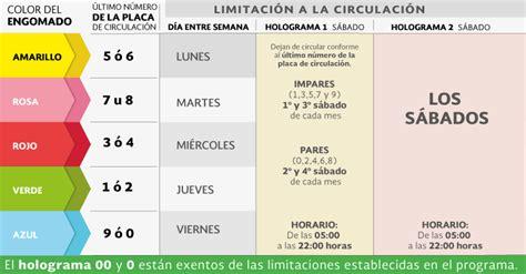 tarifas de verificacion estado de mexico tarifa de verificacion edo mex verificaci 243 n vehicular