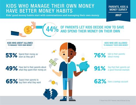 Kids Surveys For Money - beware of bitcoin scams wealth management