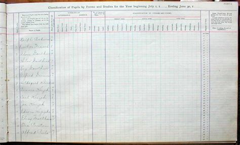 teachers attendance and roll book manitowoc county wisconsin genealogy 1917 two creeks