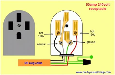 28 wiring diagram for range receptacle jeffdoedesign