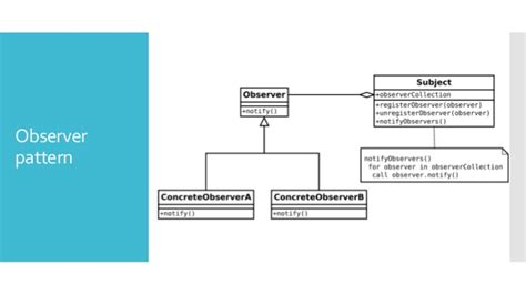 web observer pattern from zero to hero with the reactive extensions for javascript