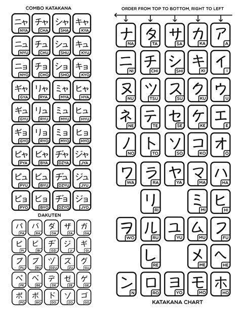 hiragana alphabet chart learn katakana the ultimate guide