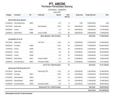 belajar membuat laporan keuangan excel contoh laporan stok akhir barang 10 contoh laporan