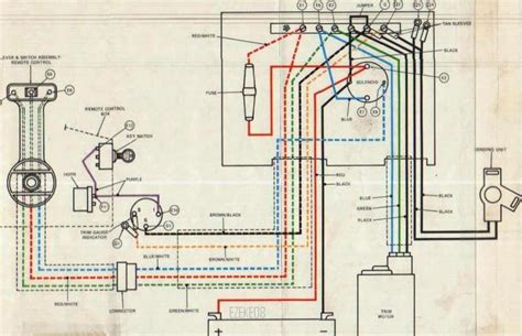 omc drive wiring diagram chris craft wiring diagram elsavadorla