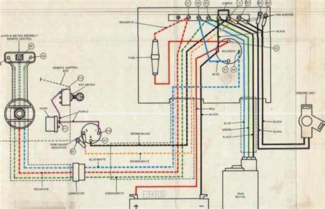 omc drive wiring diagram chris craft wiring diagram elsavadorla