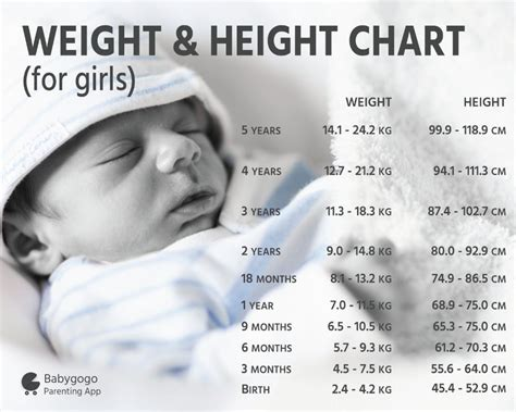 1 year baby weight my baby was born with weight 2 25 kg and after 2