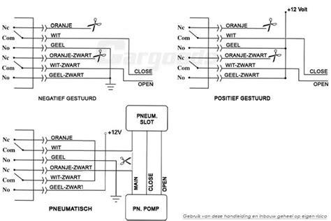 daihatsu yrv ecu wiring diagram