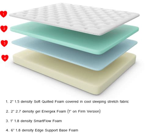 love mattress nest bedding love bed review the mattress nerd