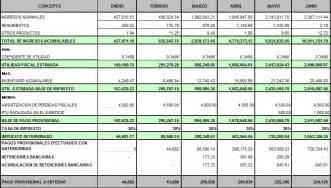 excel formato para pago de impuestos 2016 persona fisica con actividad empresarial c 243 mo determinar el pago provisional de isr de personas