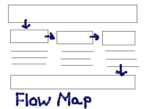pin printable flow map for student welcome on pinterest